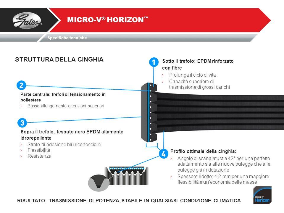 Sotto il trefolo: EPDM rinforzato con fibre Prolunga il ciclo di vita Capacità superiore di trasmissione di grossi carichi STRUTTURA DELLA CINGHIA MIC