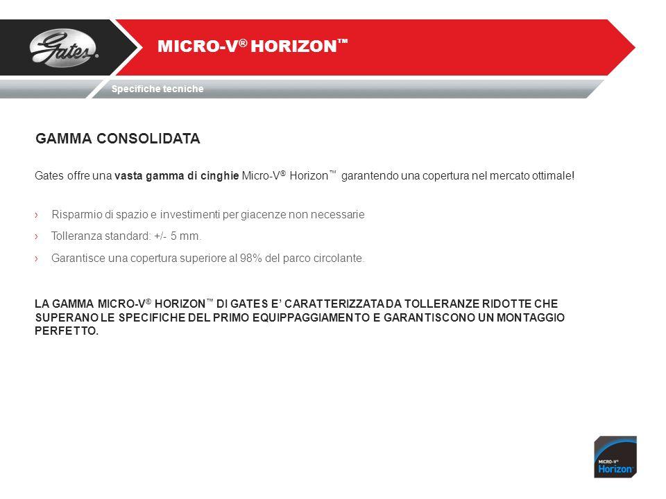 Gates offre una vasta gamma di cinghie Micro-V ® Horizon garantendo una copertura nel mercato ottimale! Risparmio di spazio e investimenti per giacenz