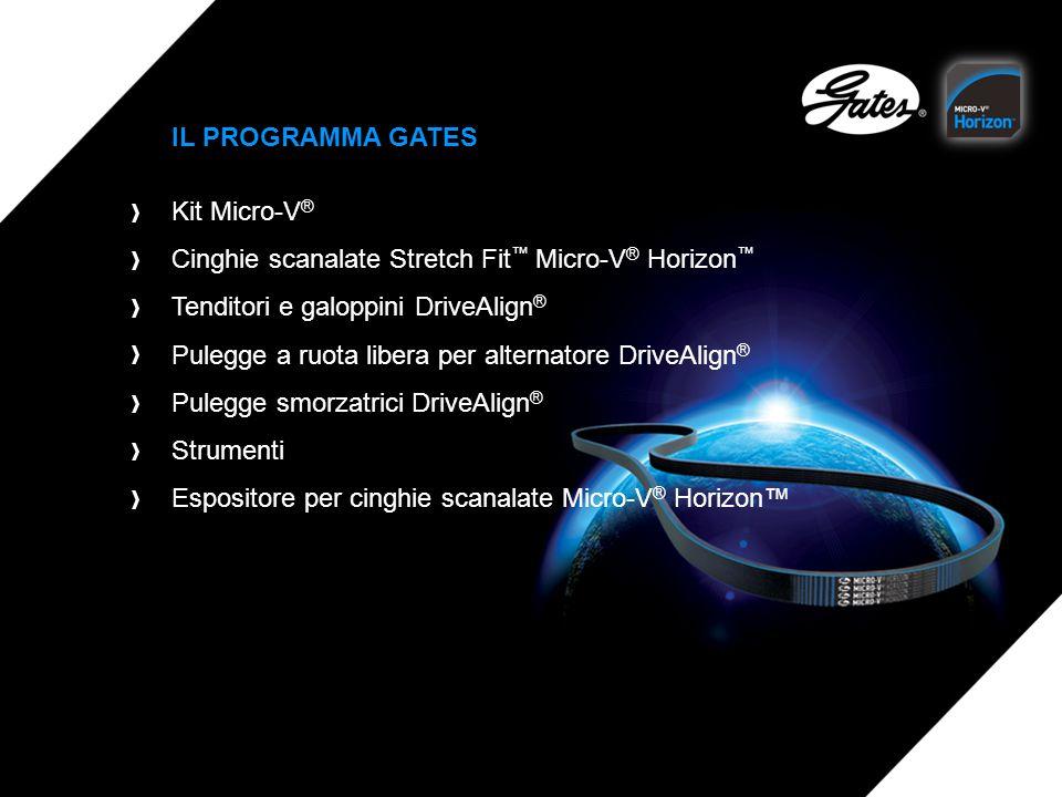 IL PROGRAMMA GATES Kit Micro-V ® Cinghie scanalate Stretch Fit Micro-V ® Horizon Tenditori e galoppini DriveAlign ® Pulegge a ruota libera per alterna