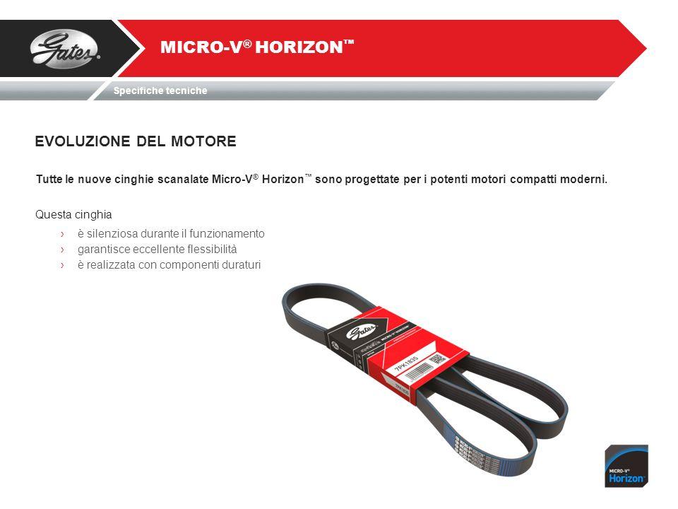 Il composto rinforzato con fibre ammortizza il possibile rumore causato dal disallineamento Il profilo ottimale assicura un contatto scorrevole cinghia-puleggia FUNZIONAMENTO SILENZIOSO MICRO-V ® HORIZON Specifiche tecniche