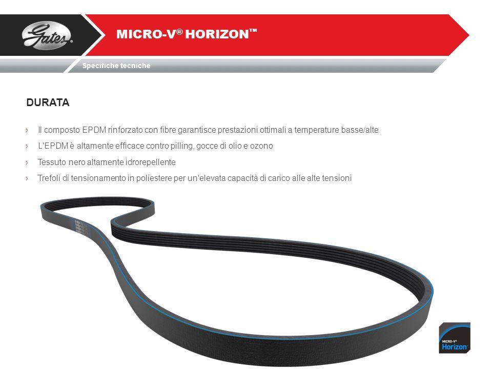 DURATA Il composto EPDM rinforzato con fibre garantisce prestazioni ottimali a temperature basse/alte L'EPDM è altamente efficace contro pilling, gocc