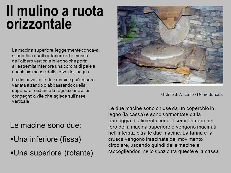 Il mulino a ruota orizzontale Mulino di Anzuno - Domodossola Le due macine sono chiuse da un coperchio in legno (la cassa) e sono sormontate dalla tra