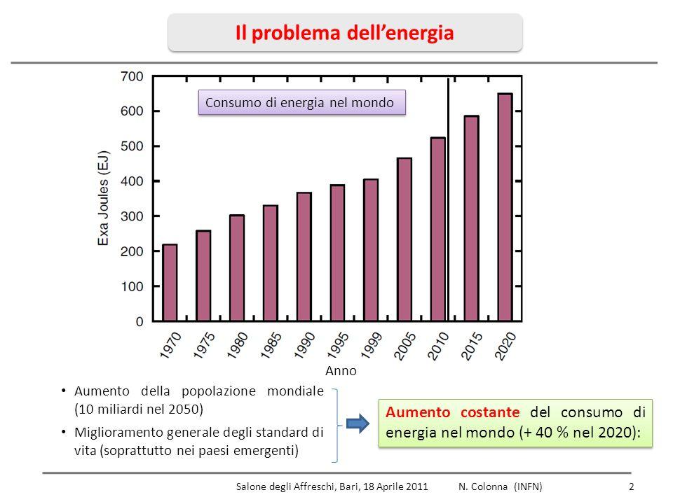 La produzione di energia nel mondo 3 Problemi associati allo sfruttamento dei combustibili fossili: approviggionamento (picco di produzione entro 2020); ambientali (cambiamenti climatici in genere per CO 2 + inquinamento atmosferico).