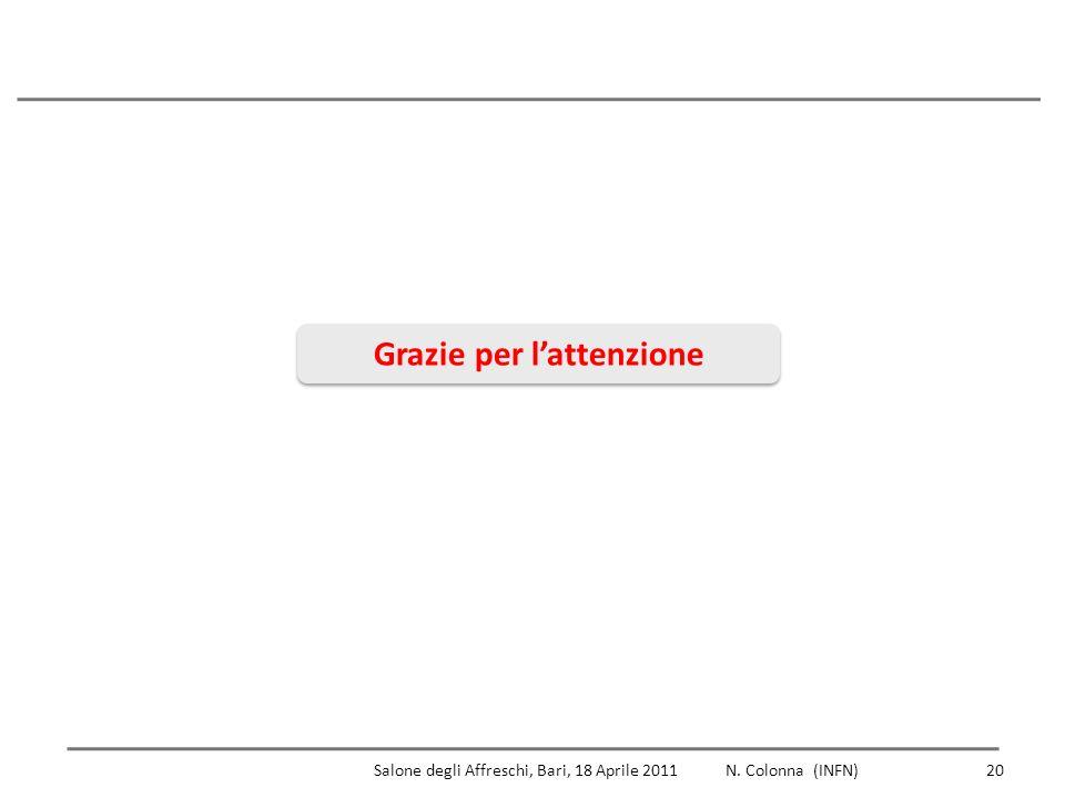 Grazie per lattenzione 20 Salone degli Affreschi, Bari, 18 Aprile 2011 N. Colonna (INFN)