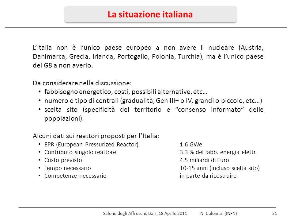 La situazione italiana 21 LItalia non è lunico paese europeo a non avere il nucleare (Austria, Danimarca, Grecia, Irlanda, Portogallo, Polonia, Turchia), ma è lunico paese del G8 a non averlo.