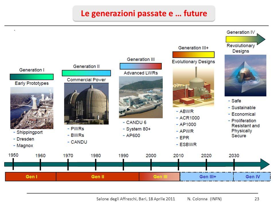 Le generazioni passate e … future 23 Jacine Kadi Breeding factors ?.