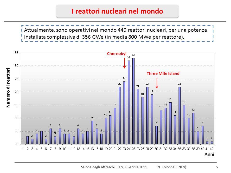 I reattori nucleari nel mondo 5 Anni Numero di reattori Attualmente, sono operativi nel mondo 440 reattori nucleari, per una potenza installata complessiva di 356 GWe (in media 800 MWe per reattore).