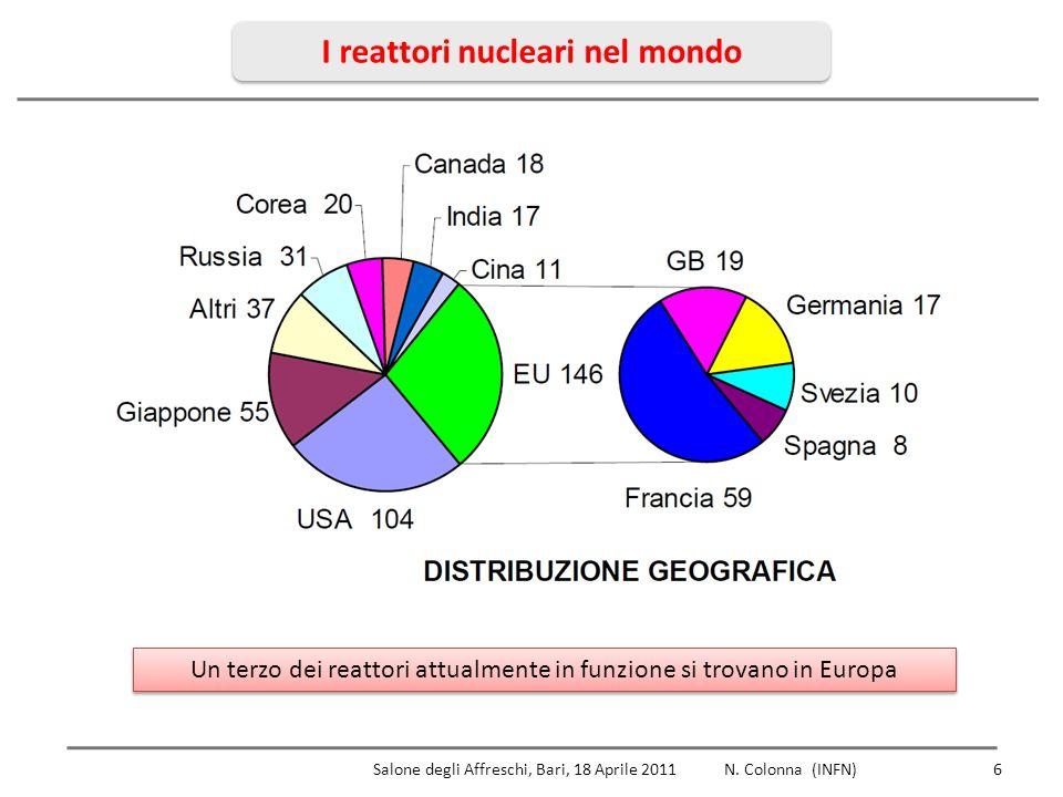 StatoNumero di reattori Fabbisogno coperto (%) In costruzione (programmati) Belgio754 Bulgaria244(2) Rep.