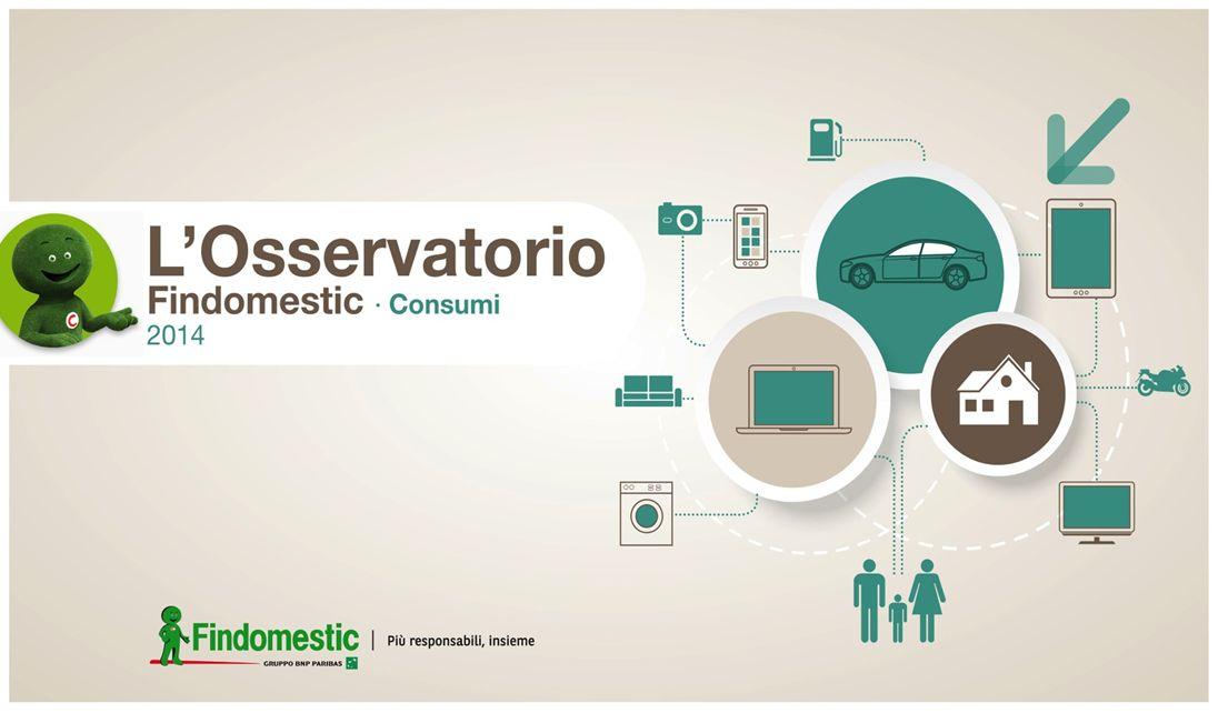 Osservatorio dei consumi Findomestic 2013 Milano 27 dicembre 2012 Contesto economico Chiaffredo Salomone (AD Findomestic) La percezione del modello di crescita oggi Simona Viscusi (Resp.