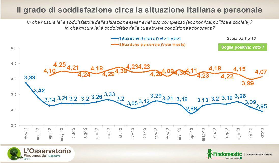 In che misura lei è soddisfatto/a della situazione italiana nel suo complesso (economica, politica e sociale)? In che misura lei è soddisfatto della s