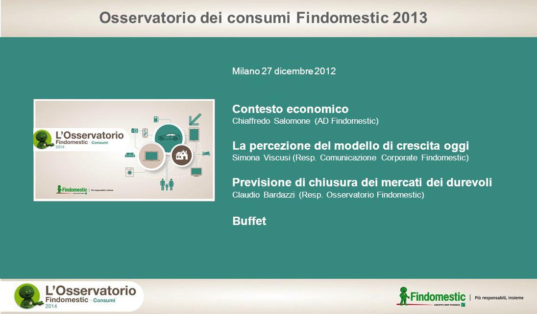 Osservatorio dei consumi Findomestic 2013 Milano 27 dicembre 2012 Contesto economico Chiaffredo Salomone (AD Findomestic) La percezione del modello di
