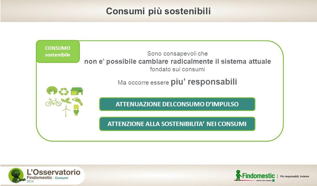 32 ATTENZIONE ALLA SOSTENIBILITA NEI CONSUMI ATTENUAZIONE DELCONSUMO DIMPULSO Consumi più sostenibili CONSUMO sostenibile Sono consapevoli che non e p