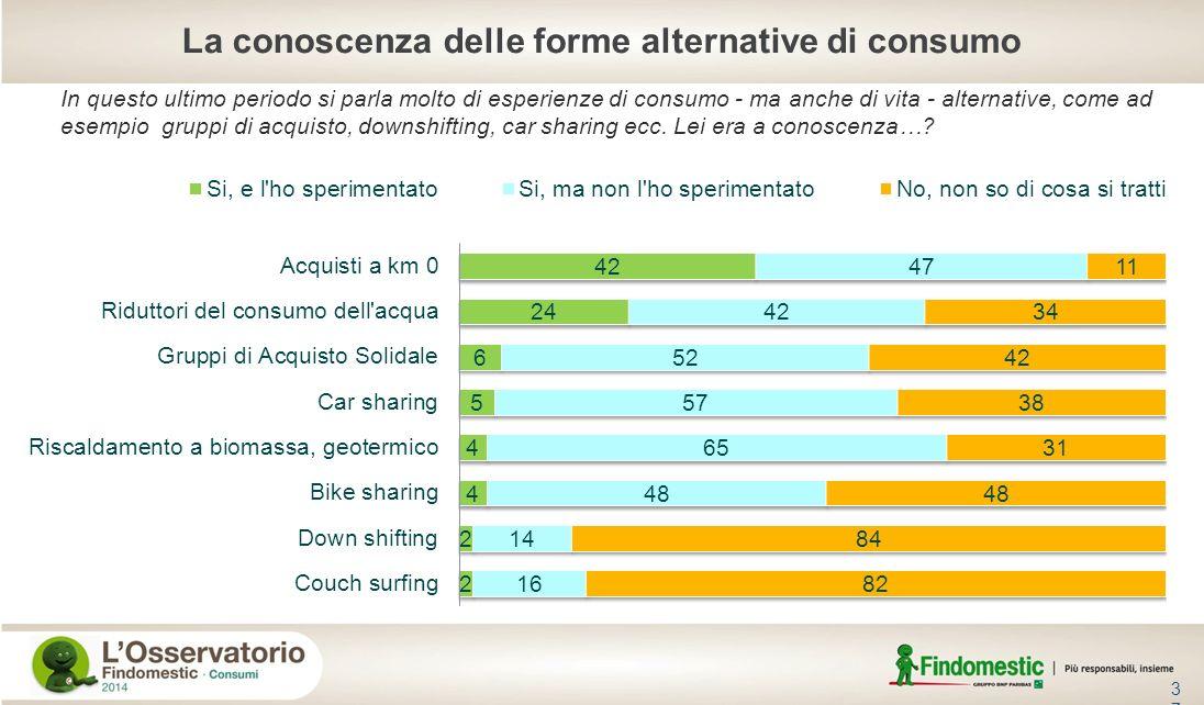 37 In questo ultimo periodo si parla molto di esperienze di consumo - ma anche di vita - alternative, come ad esempio gruppi di acquisto, downshifting