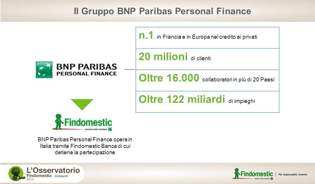 Il Gruppo BNP Paribas Personal Finance BNP Paribas Personal Finance opera in Italia tramite Findomestic Banca di cui detiene la partecipazione n.1 in