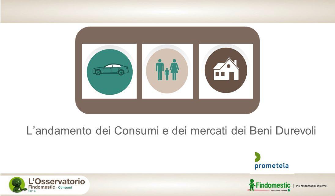 Landamento dei Consumi e dei mercati dei Beni Durevoli