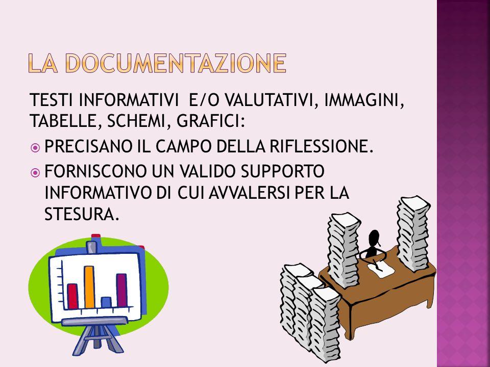 TESTI INFORMATIVI E/O VALUTATIVI, IMMAGINI, TABELLE, SCHEMI, GRAFICI: PRECISANO IL CAMPO DELLA RIFLESSIONE.