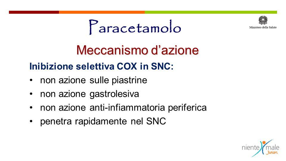 Paracetamolo Inibizione selettiva COX in SNC: non azione sulle piastrine non azione gastrolesiva non azione anti-infiammatoria periferica penetra rapi