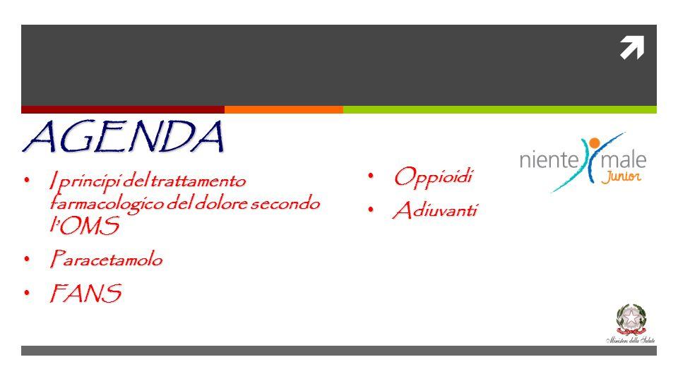 Ketorolac Possibili AMBITI di APPLICAZIONE Colica renaleindometacina Colica renale: prima scelta indometacina (1-2 mg/kg in infusione in flebo partendo veloci e rallentando in base alla risposta con infusione in 60 minuti) Colica renale: 0.5 mg/kg anche sublinguale (rapidamente efficace) Qualsiasi dolore maggiore acuto con necessità di azione di risparmio di oppioide Qualsiasi dolore maggiore acuto (colica renale, biliare, frattura in adolescente) o con necessità di azione di risparmio di oppioide Considera gastroprotezione per dosi ripetute