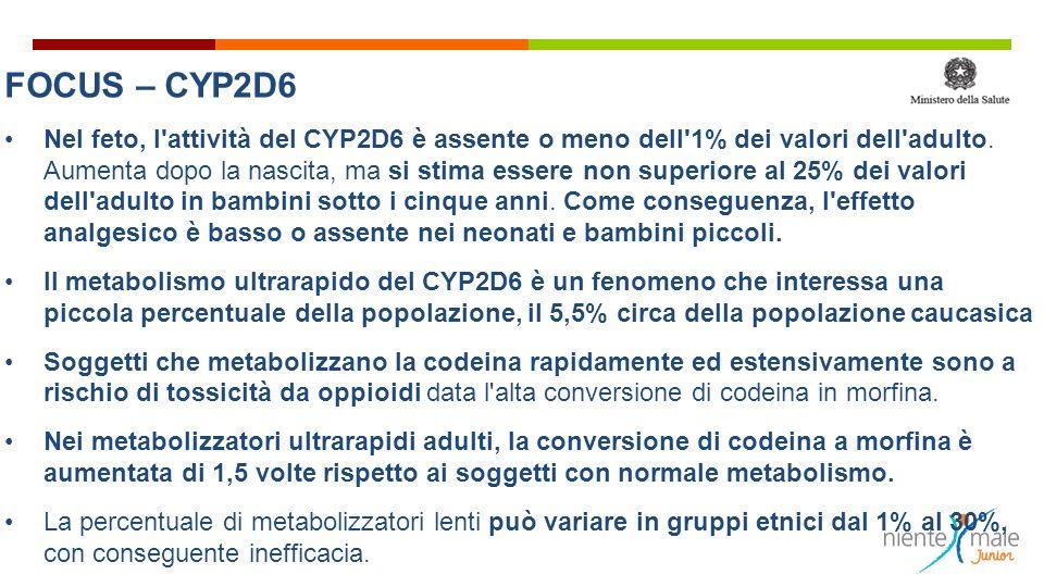 FOCUS – CYP2D6 Nel feto, l'attività del CYP2D6 è assente o meno dell'1% dei valori dell'adulto. Aumenta dopo la nascita, ma si stima essere non superi