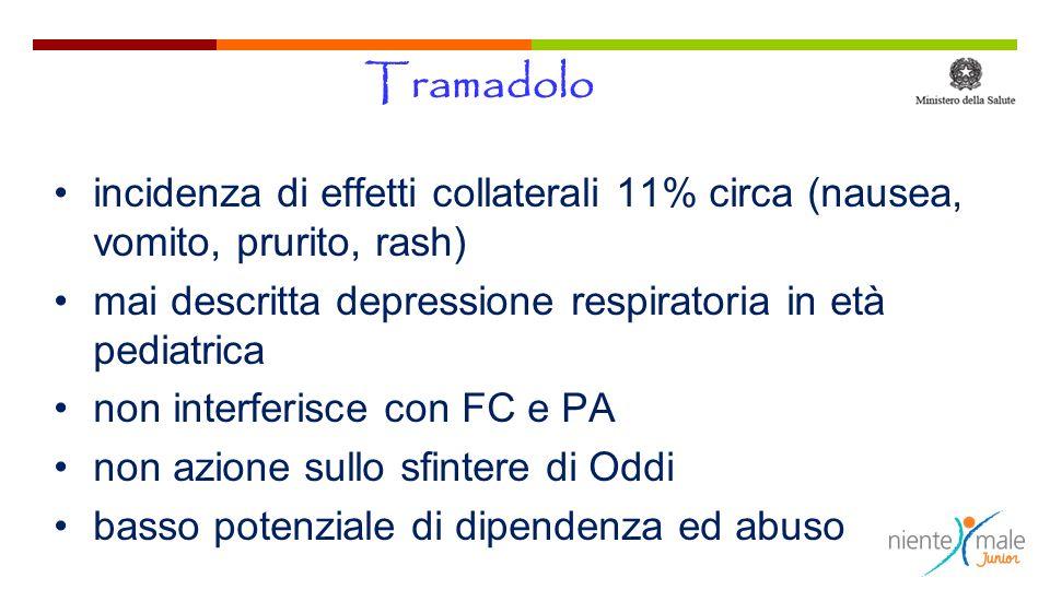 incidenza di effetti collaterali 11% circa (nausea, vomito, prurito, rash) mai descritta depressione respiratoria in età pediatrica non interferisce c