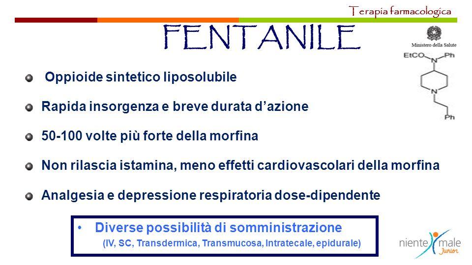 Diverse possibilità di somministrazione (IV, SC, Transdermica, Transmucosa, Intratecale, epidurale) FENTANILE Terapia farmacologica Oppioide sintetico