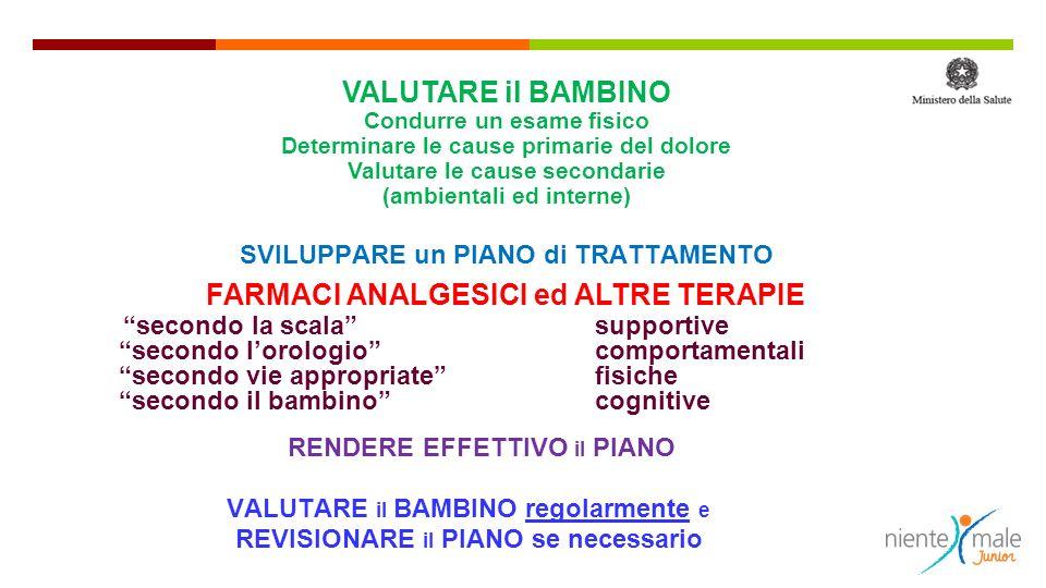 VALUTARE il BAMBINO Condurre un esame fisico Determinare le cause primarie del dolore Valutare le cause secondarie (ambientali ed interne) SVILUPPARE