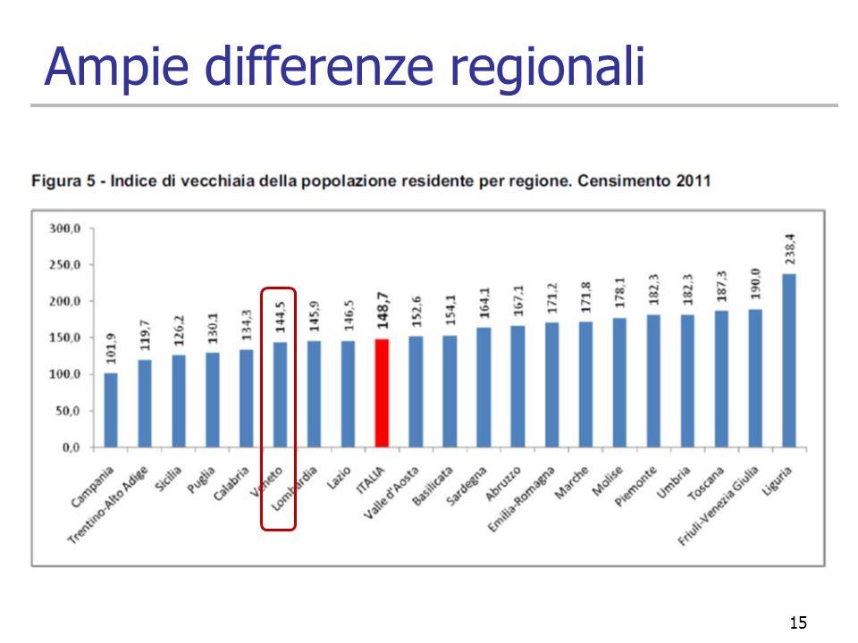 Ampie differenze regionali 15