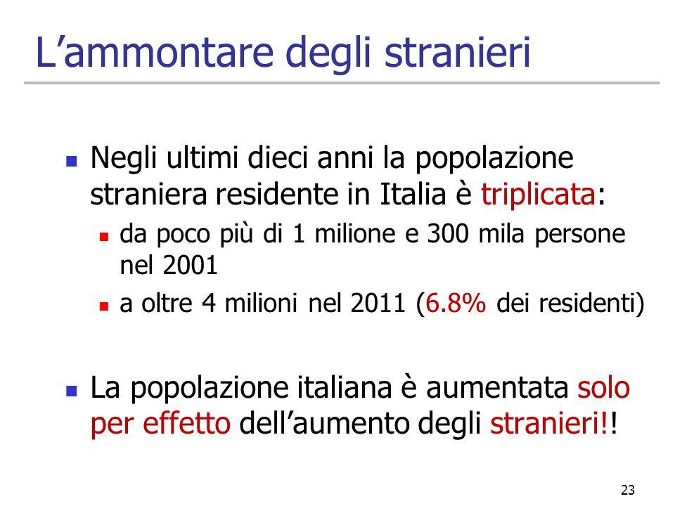 Lammontare degli stranieri Negli ultimi dieci anni la popolazione straniera residente in Italia è triplicata: da poco più di 1 milione e 300 mila pers