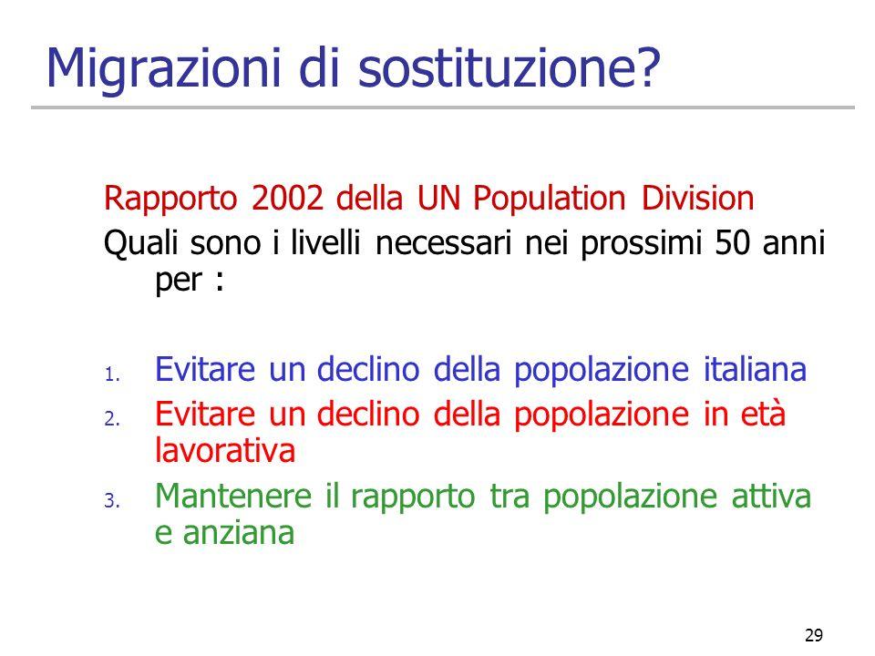 29 Migrazioni di sostituzione? Rapporto 2002 della UN Population Division Quali sono i livelli necessari nei prossimi 50 anni per : 1. Evitare un decl