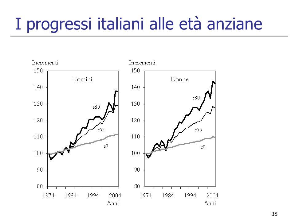 38 I progressi italiani alle età anziane