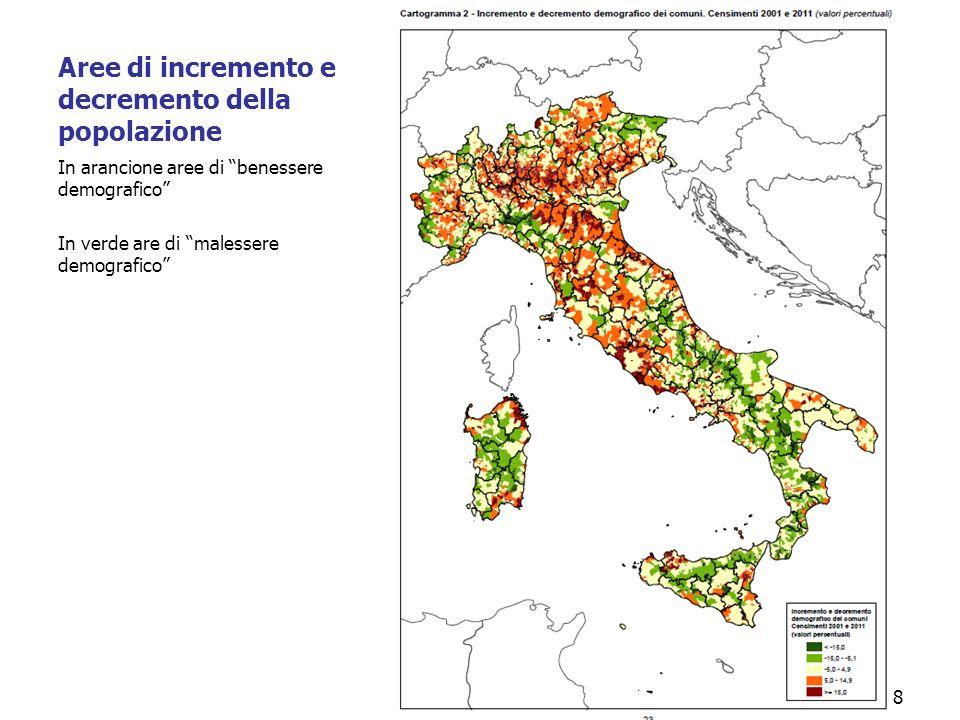 Aree di incremento e decremento della popolazione In arancione aree di benessere demografico In verde are di malessere demografico 8