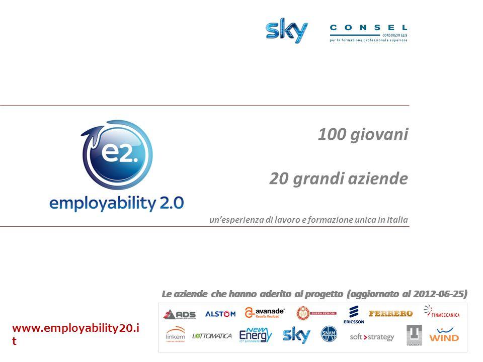 www.employability20.i t Le aziende che hanno aderito al progetto (aggiornato al 2012-06-25) 100 giovani 20 grandi aziende unesperienza di lavoro e formazione unica in Italia Le aziende che hanno aderito al progetto (aggiornato al 2012-06-25)