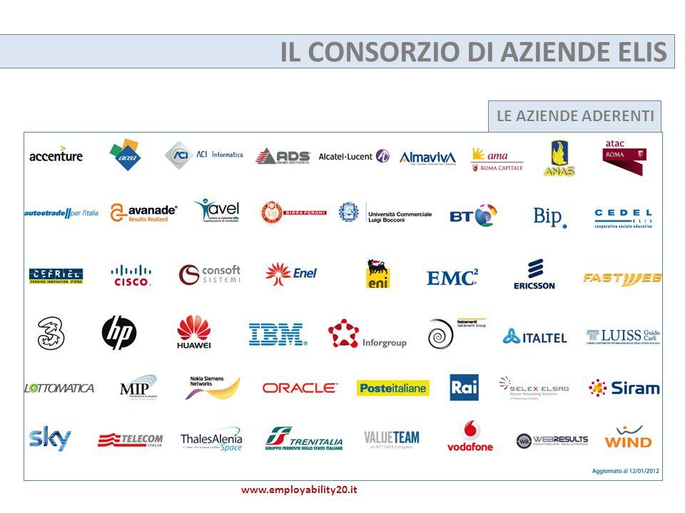 IL CONSORZIO DI AZIENDE ELIS LE AZIENDE ADERENTI www.employability20.it