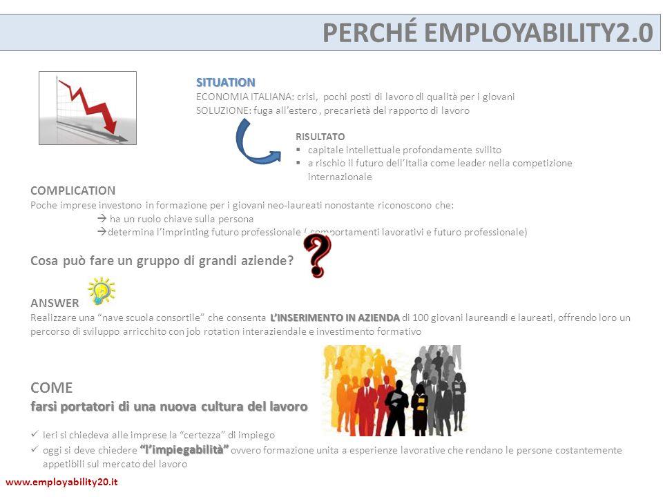 SITUATION ECONOMIA ITALIANA: crisi, pochi posti di lavoro di qualità per i giovani SOLUZIONE: fuga allestero, precarietà del rapporto di lavoro RISULT