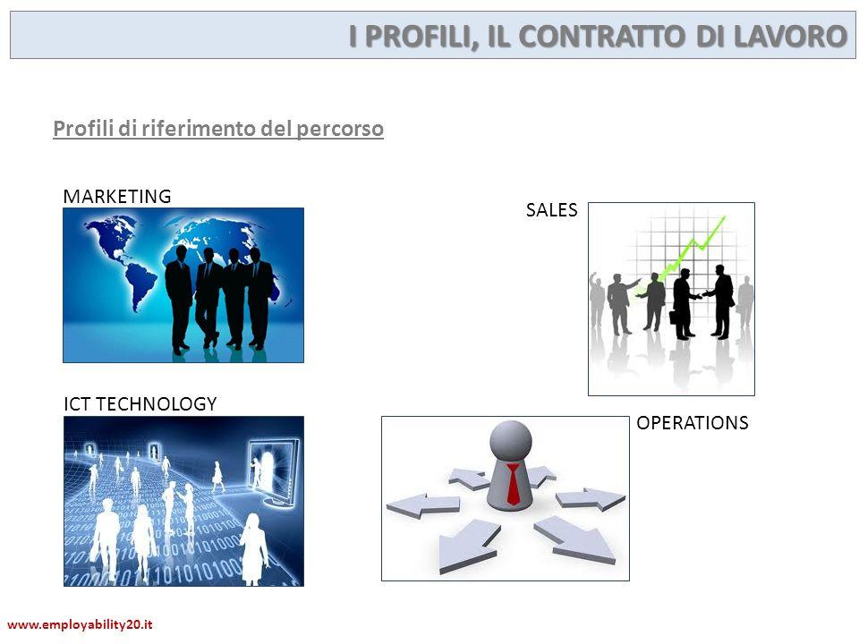 Profili di riferimento del percorso I PROFILI, IL CONTRATTO DI LAVORO www.employability20.it MARKETING OPERATIONS ICT TECHNOLOGY SALES