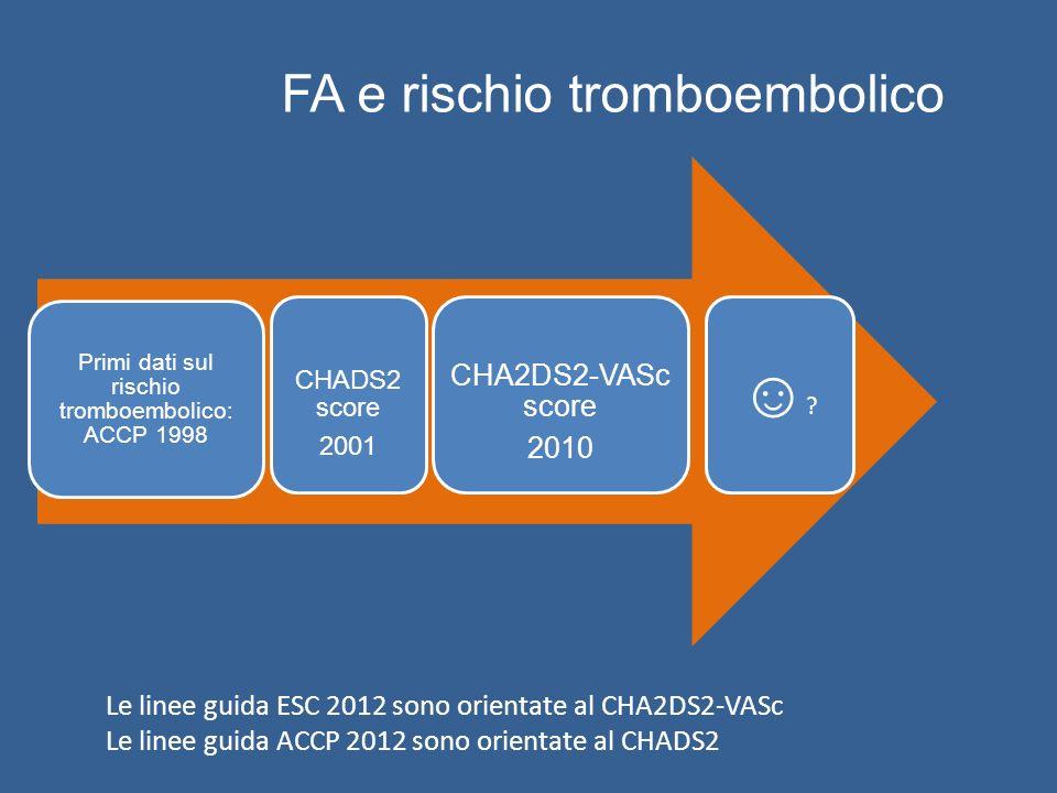 Fattori di rischio tromboembolico e punteggio CHADS2 C Insufficienza cardiaca congestizia definita da una frazione di eiezione del ventricolo sinistro 40% o ricovero per insuff card1 H Ipertensione arteriosa sistemica per valori costantemente al di sopra di 140/90 mmHg o per ipertensione trattata1 A Età >75 anni 1 D Diabete mellito1 S Precedente ictus/TIA/TE 2 Punteggio totale massimo 6 Punteggio: 0=rischio tromboembolico basso; 1-2=rischio tromboembolico moderato/intermedio; 3-6= rischio tromboembolico alto.