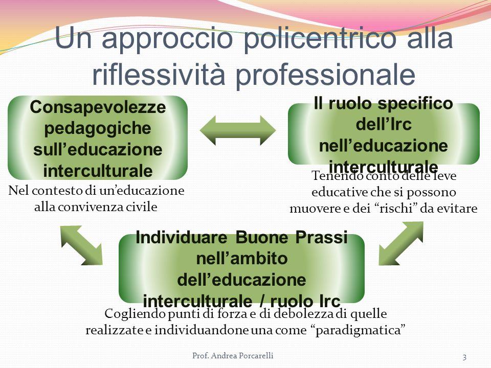 Un approccio policentrico alla riflessività professionale Prof.
