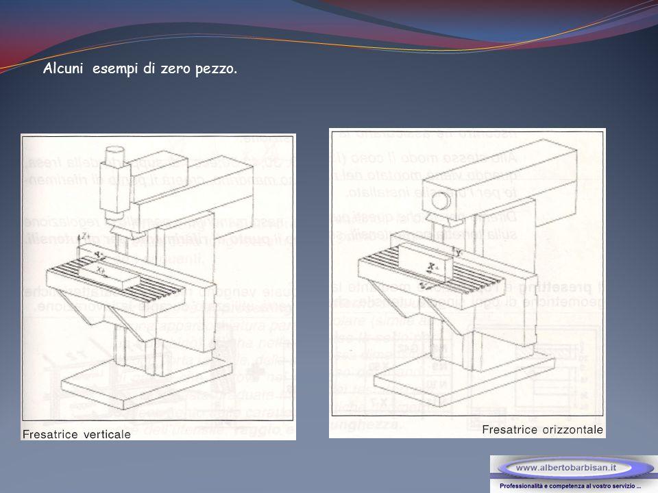 c) Punto ZERO-UTENSILE Prima di utilizzare un utensile, sia sulle macchine tradizionali sia su quelle a CNC, si eseguono alcune operazioni di piazzamento o azzeramento utensile.