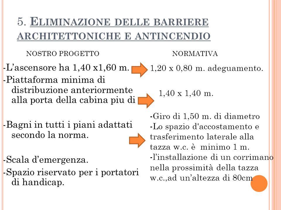 5. E LIMINAZIONE DELLE BARRIERE ARCHITETTONICHE E ANTINCENDIO -Lascensore ha 1,40 x1,60 m. -Piattaforma minima di distribuzione anteriormente alla por
