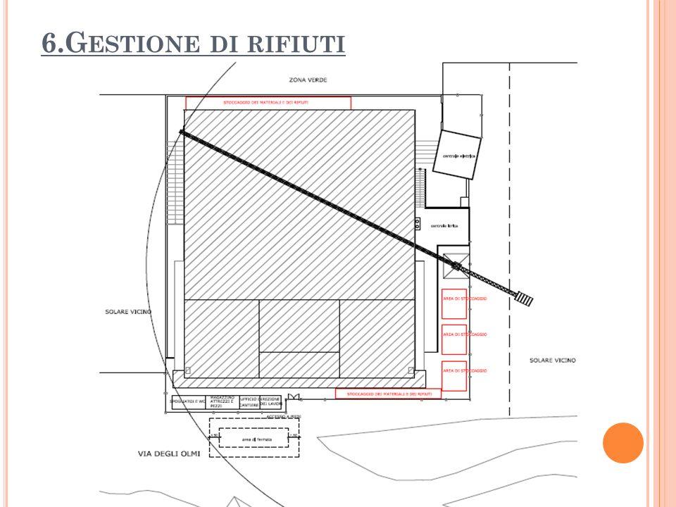 6.G ESTIONE DI RIFIUTI