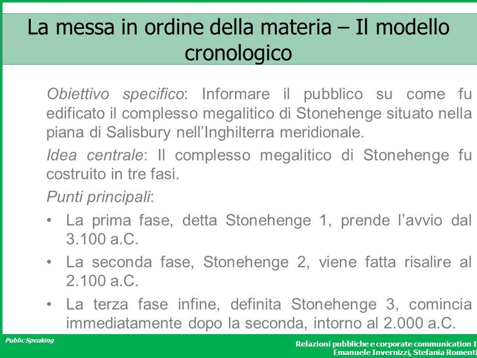 Public Speaking Relazioni pubbliche e corporate communication 1 Emanuele Invernizzi, Stefania Romenti La messa in ordine della materia – Il modello cr
