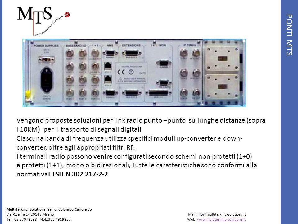 I NFO C HANNEL MTS Caratteristiche : ASI, SDH (SONET) e PDH secondo gli standard ETSI / ITU per le reti di trasporto broadcast DTT Modulatore ASI (Asyncronous SerialInterface) nativo capacità netta fino a 210 Mbit/s MUX e DEMUX ASI a 8 ingressi Disponibili ingressi IP o G703 Terminali mono o bi-direzionali Architetture 1+1 hot-std-by con commutazione hitless in ingresso Opzione con amplificatore RF esterno di alta Potenza +40 dBm Full indoor o split IDU + ODU mono obi-direzionali Interfacce HTTP / SNMP per controllo e gestione remota BANDE DI FREQUENZA 2 GHz 1,900 ÷ 2,300 GHz 4 GHz 3,600 ÷ 4,200 GHz 5 GHz 5,250 ÷ 5,450 GHz 6L GHz 5,850 ÷ 6,425 GHz 6U GHz 6,425 ÷ 7,125 GHz 7 GHz 7,125 ÷ 7,900 GHz 8 GHz 7,725 ÷ 8,500 GHz 10 GHz 10,000 ÷ 10,680 GHz 11 GHz 10,700 ÷ 11,700 GHz 13 GHz 12,750 ÷ 13,250 GHz 14 GHz 14,250 ÷ 14,500 GHz 15 GHz 14,500 ÷ 15,350 GHz 18 GHz 17,700 ÷ 19,700 GHz 23 GHz 21,200 ÷ 23,600 GHz MultiTasking Solutions Sas di Colombo Carlo e Co Via R.Serra 14 20148 Milano Mail info@multitasking-solutions.it Tel 02.87078398 Mob.333.4919857.