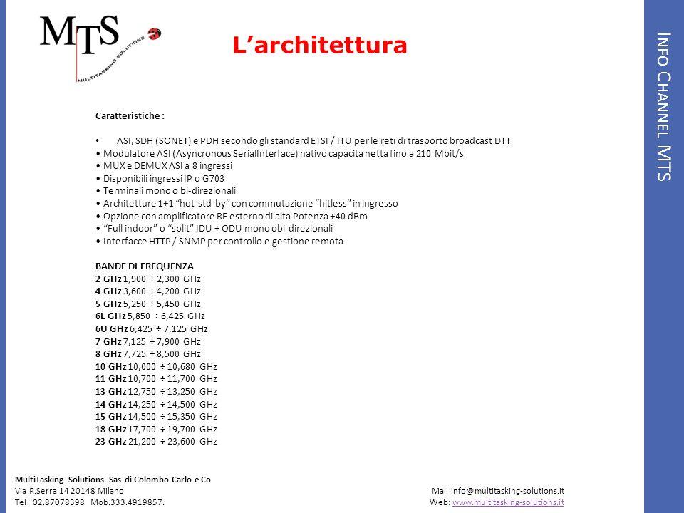I NFO C HANNEL MTS MultiTasking Solutions Sas di Colombo Carlo e Co Via R.Serra 14 20148 Milano Mail info@multitasking-solutions.it Tel 02.87078398 Mob.333.4919857.