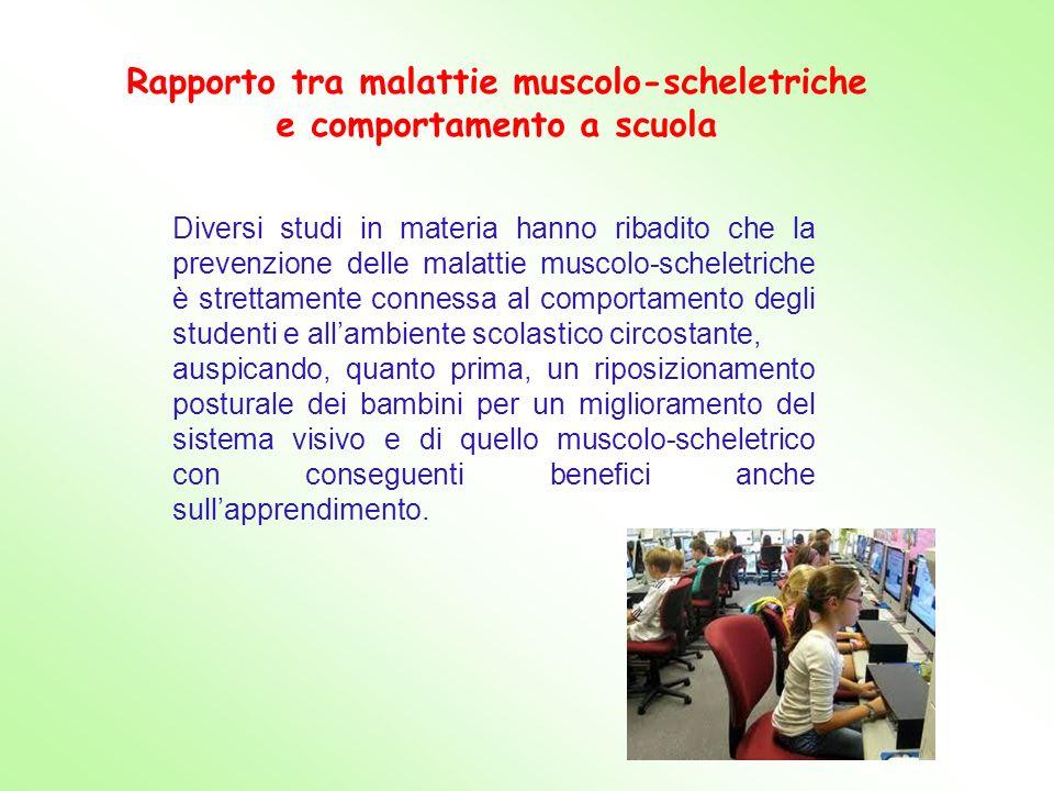 Diversi studi in materia hanno ribadito che la prevenzione delle malattie muscolo-scheletriche è strettamente connessa al comportamento degli studenti