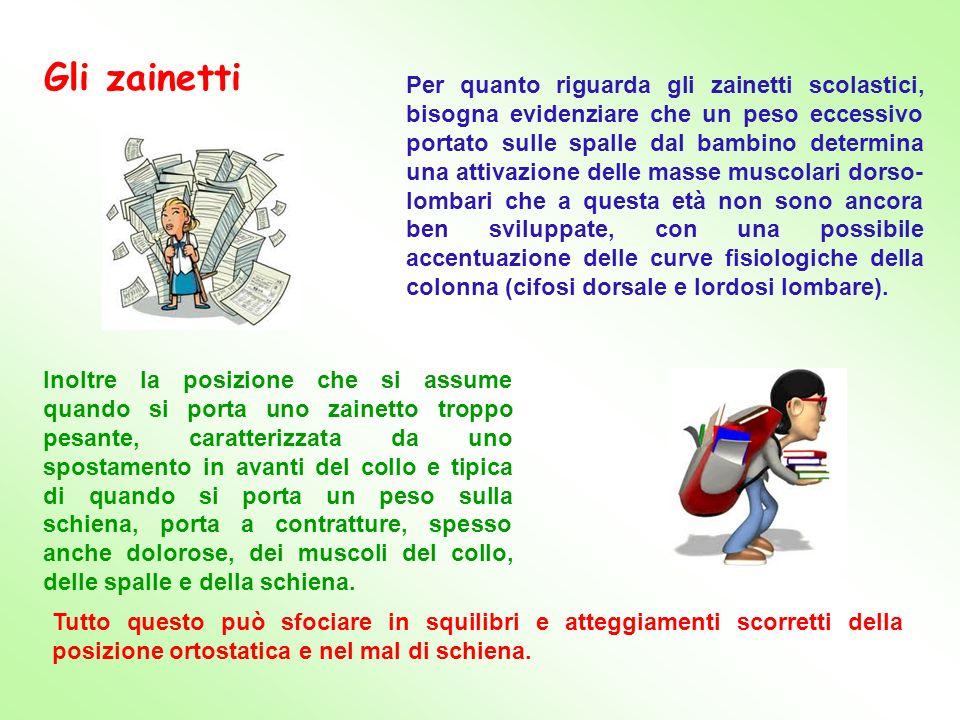 Per quanto riguarda gli zainetti scolastici, bisogna evidenziare che un peso eccessivo portato sulle spalle dal bambino determina una attivazione dell
