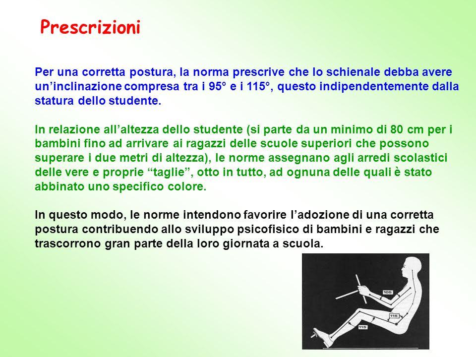 Per una corretta postura, la norma prescrive che lo schienale debba avere uninclinazione compresa tra i 95° e i 115°, questo indipendentemente dalla s