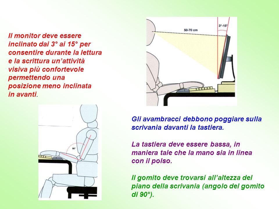 Il monitor deve essere inclinato dai 3° ai 15° per consentire durante la lettura e la scrittura unattività visiva più confortevole permettendo una pos