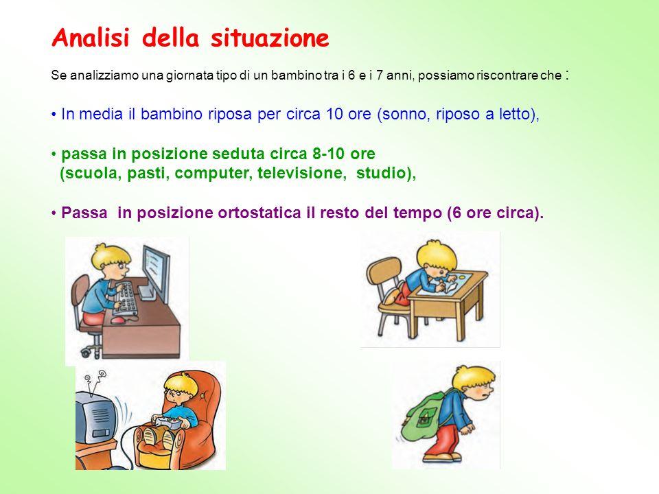 Se analizziamo una giornata tipo di un bambino tra i 6 e i 7 anni, possiamo riscontrare che : In media il bambino riposa per circa 10 ore (sonno, ripo