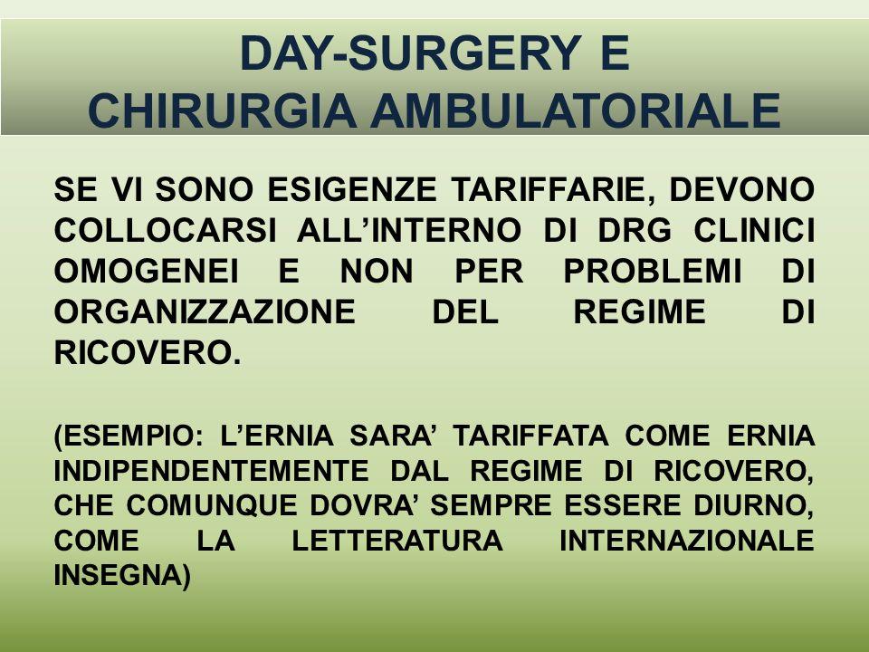DAY-SURGERY E CHIRURGIA AMBULATORIALE SE VI SONO ESIGENZE TARIFFARIE, DEVONO COLLOCARSI ALLINTERNO DI DRG CLINICI OMOGENEI E NON PER PROBLEMI DI ORGAN