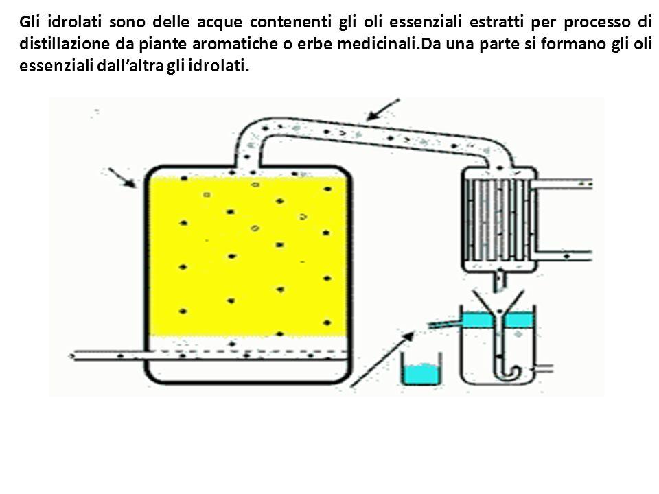 Gli idrolati sono delle acque contenenti gli oli essenziali estratti per processo di distillazione da piante aromatiche o erbe medicinali.Da una parte